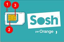 sosh nouvelle carte sim Tout savoir sur la carte SIM   Communauté Sosh