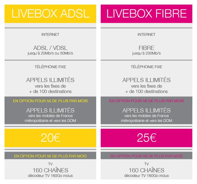 ADSL/FIBRE.jpg