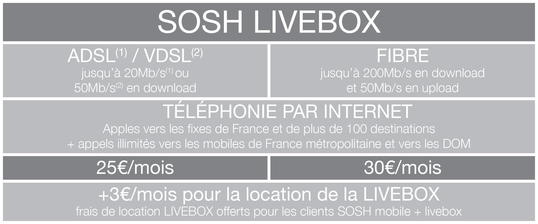 LIVEBOX SEULE.png