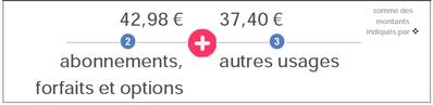 comprendre-la-facture-votre-facture-evolue-sosh-mobile-livebox-detail-montant-preleve.png
