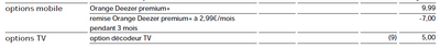 comprendre-la-facture-votre-facture-evolue-sosh-mobile-livebox-options.png