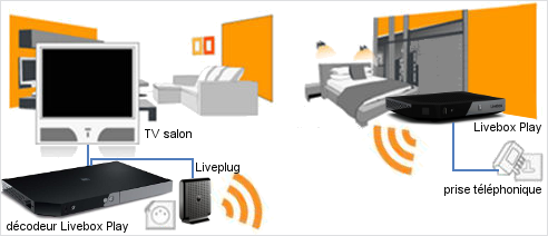 installation-liveplug-wifi-solo.png