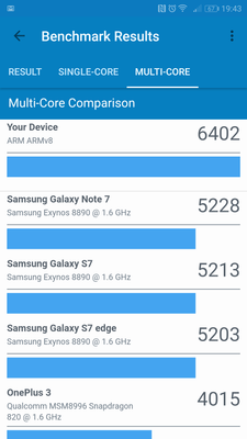 Geekbench 4 - Multi Core