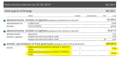 facture sosh 80 euros