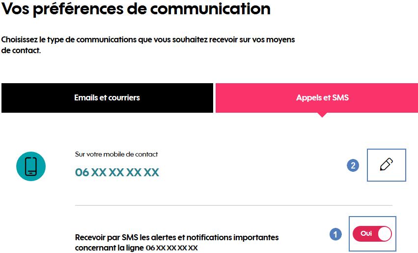 Sms D Information Envoye Au Titulaire Et A L Utili Communaute Sosh