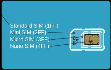 GSM SIM.png