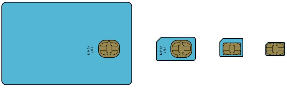 SIM cards.png