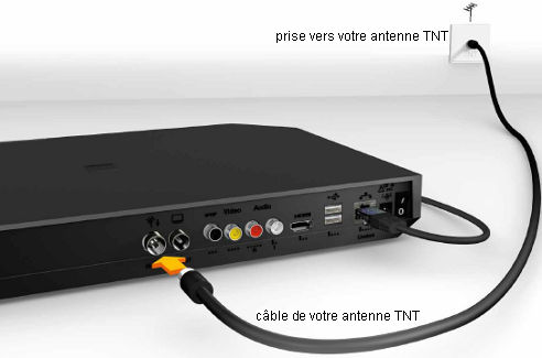 mon-compte-mes-reglages-tnt-livebox-play-tv2.jpg