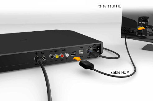 Brancher le d codeur livebox play d codeur noir sosh - Installation decodeur tv orange ...