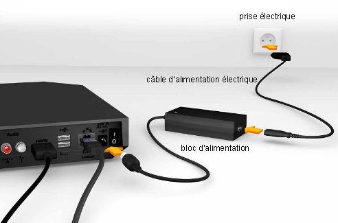 livebox-play-TV-install-electrique.jpg