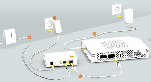 ou installer prise fibre optique id es d coration id es d coration. Black Bedroom Furniture Sets. Home Design Ideas