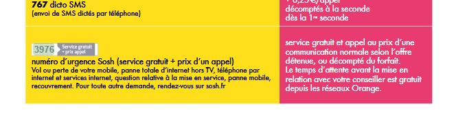 Voir fiche tarifaire   https   documentscontractuels.orange.fr les-offres-sosh fit 1977.pdf ... 5a62fa78e14c